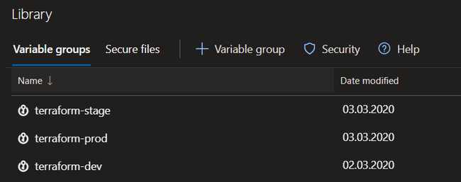 Azure DevOps variable groups