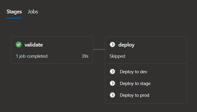 Azure DevOps deployment stages